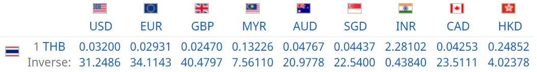 THB Exchange rates
